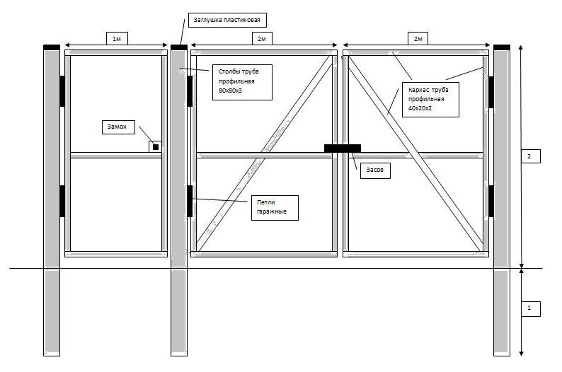 Схема-ворот.png