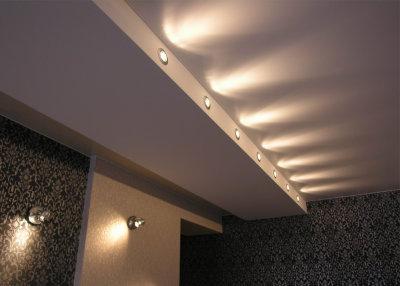 Какие бывают точечные светильники