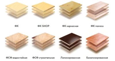 Как определить сорт фанеры
